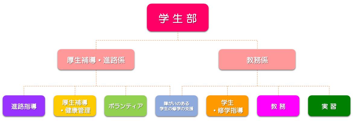 gakuseishien01
